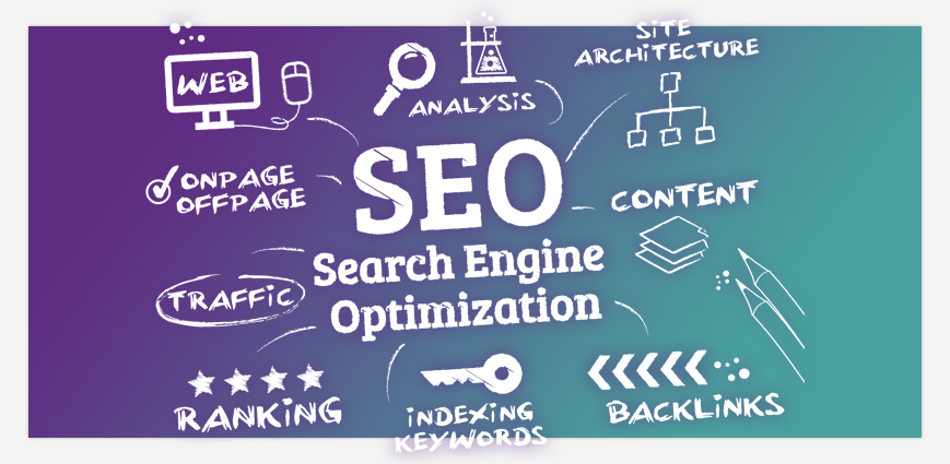 Basic steps in writing of a seo article