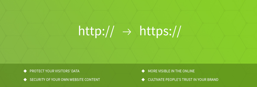 SSL certificate installation - permanent redirection from HTTP to HTTPS